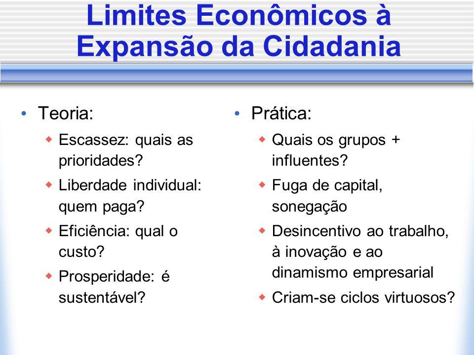 Limites Econômicos à Expansão da Cidadania