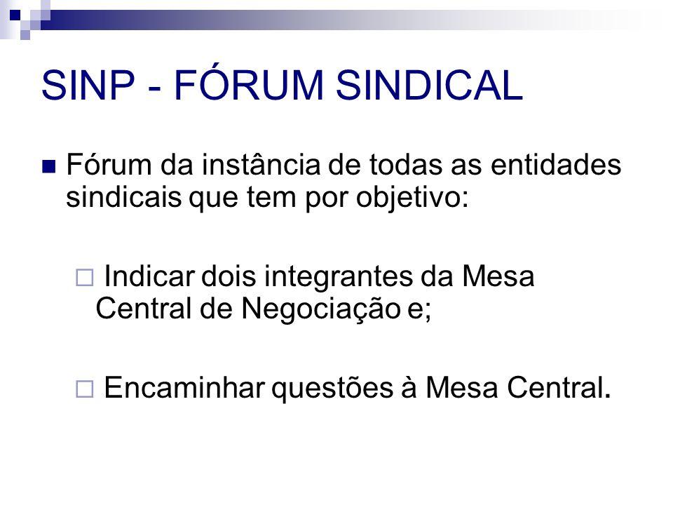 SINP - FÓRUM SINDICAL Fórum da instância de todas as entidades sindicais que tem por objetivo: