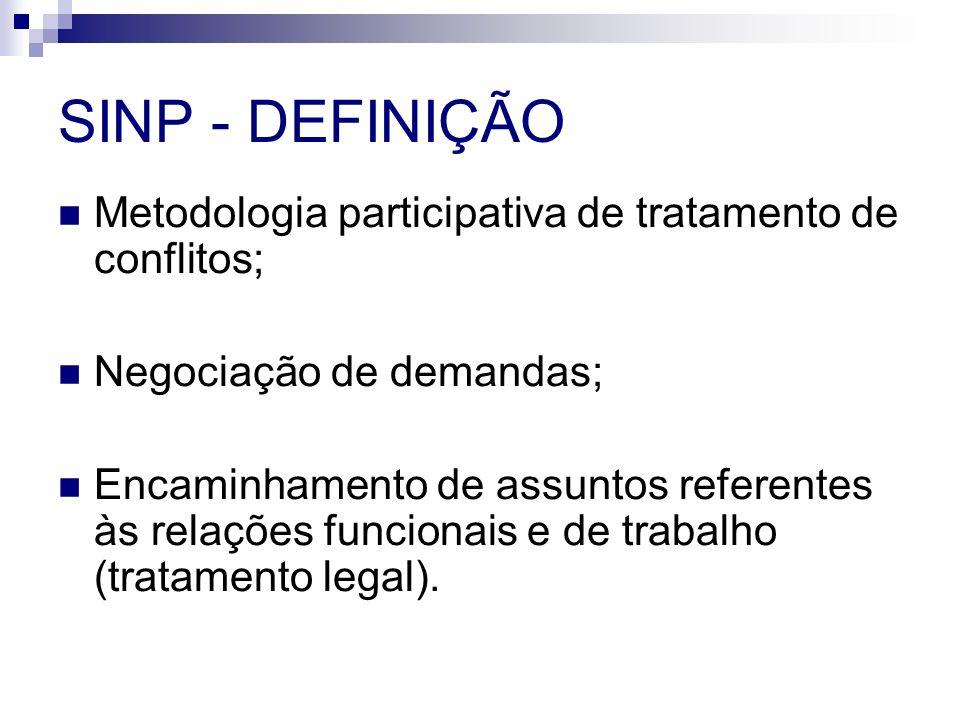 SINP - DEFINIÇÃO Metodologia participativa de tratamento de conflitos;