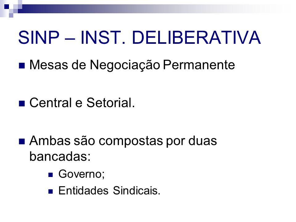 SINP – INST. DELIBERATIVA