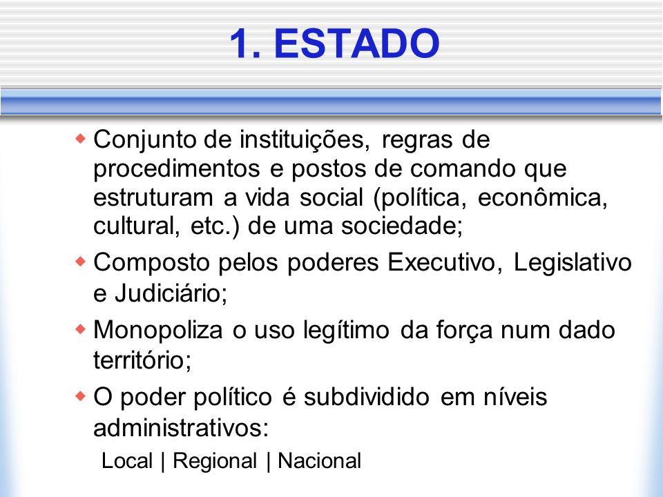 1. ESTADO