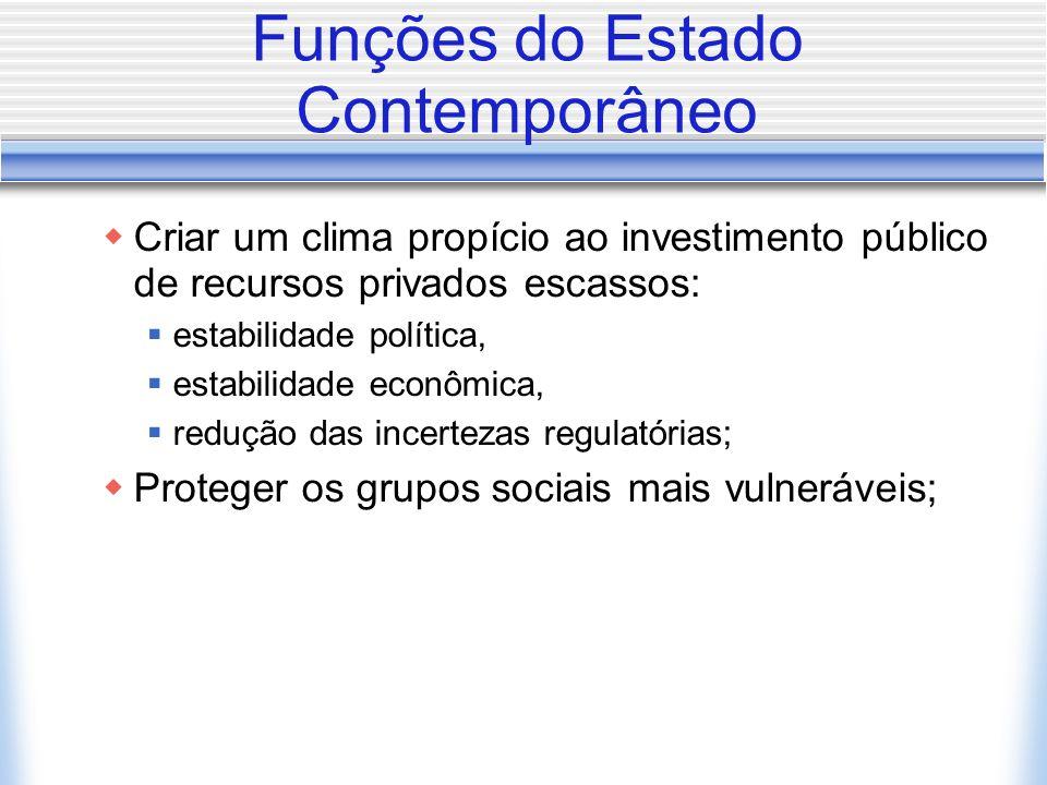 Funções do Estado Contemporâneo