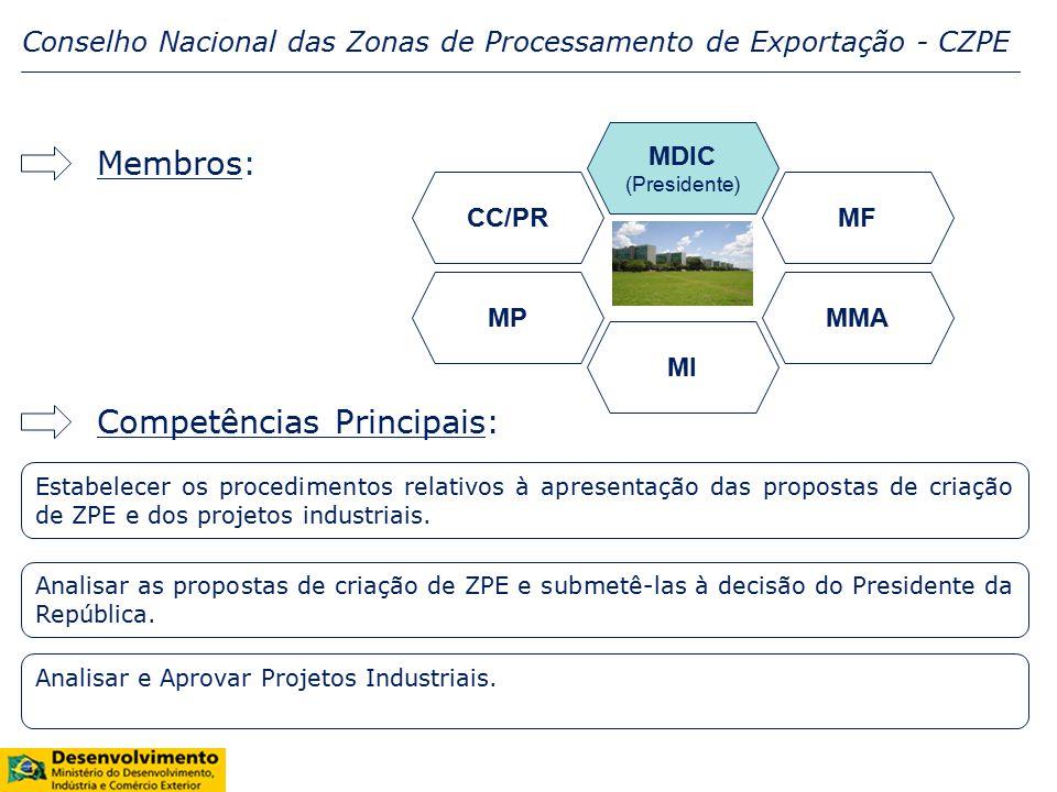 Competências Principais: