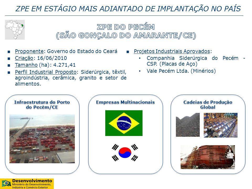 ZPE DO PECÉM (SÃO GONÇALO DO AMARANTE/CE)
