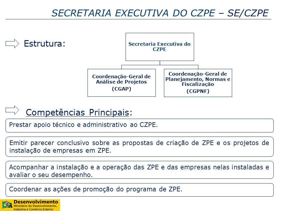 SECRETARIA EXECUTIVA DO CZPE – SE/CZPE