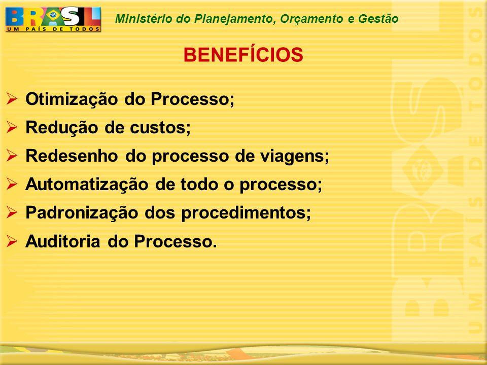 BENEFÍCIOS Otimização do Processo; Redução de custos;