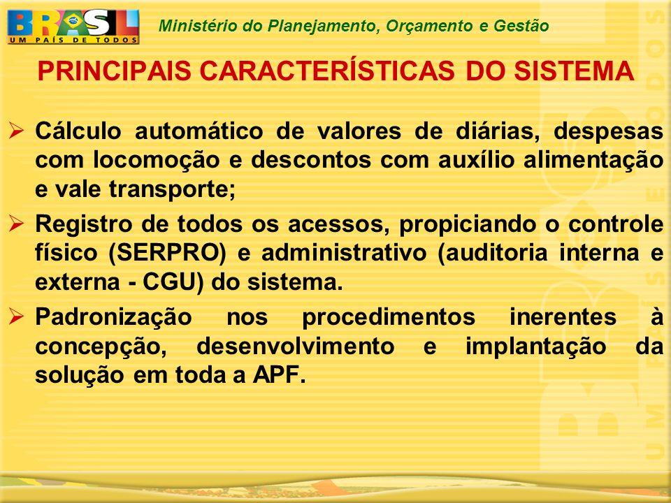 PRINCIPAIS CARACTERÍSTICAS DO SISTEMA