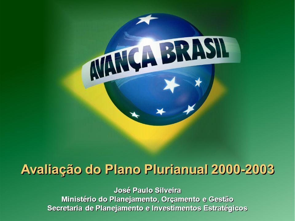 Avaliação do Plano Plurianual 2000-2003
