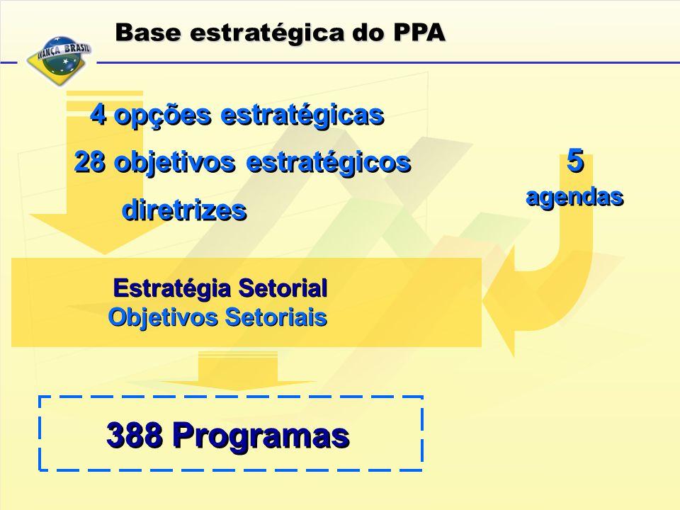 388 Programas 5 4 opções estratégicas 28 objetivos estratégicos