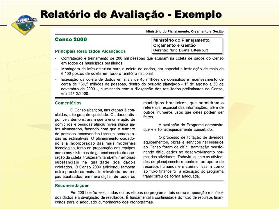 Relatório de Avaliação - Exemplo