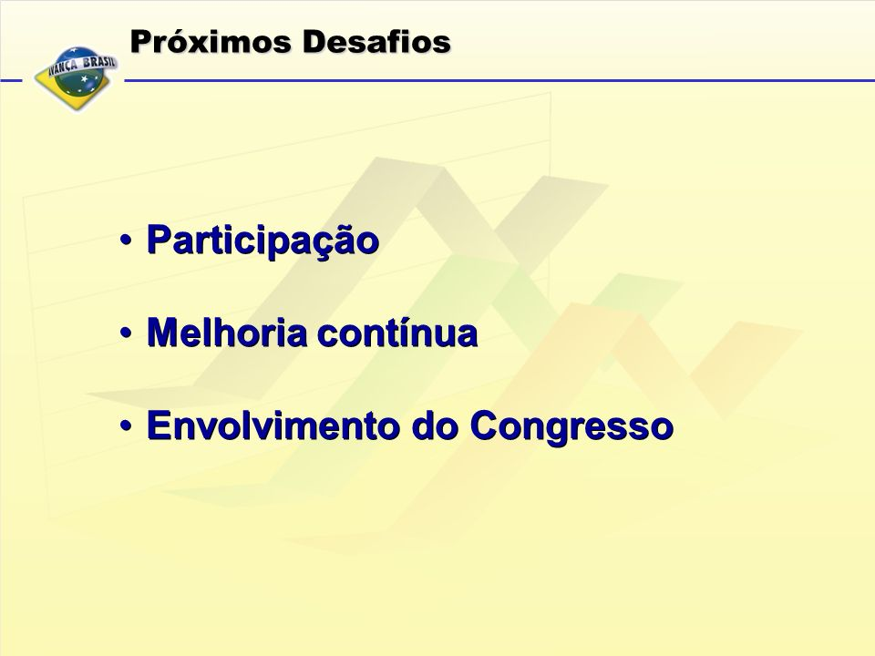 Envolvimento do Congresso