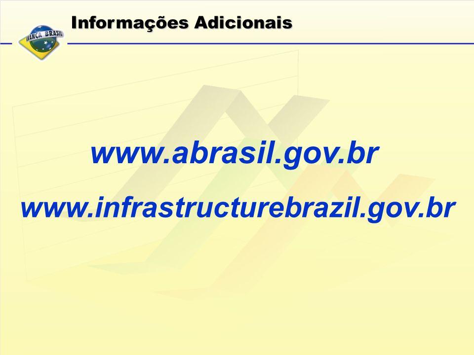 www.abrasil.gov.br www.infrastructurebrazil.gov.br