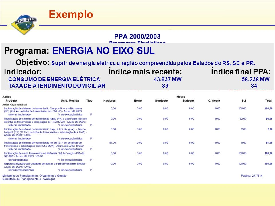 Exemplo Programa: ENERGIA NO EIXO SUL