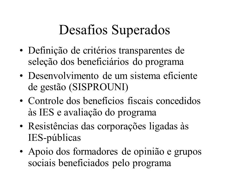 Desafios Superados Definição de critérios transparentes de seleção dos beneficiários do programa.