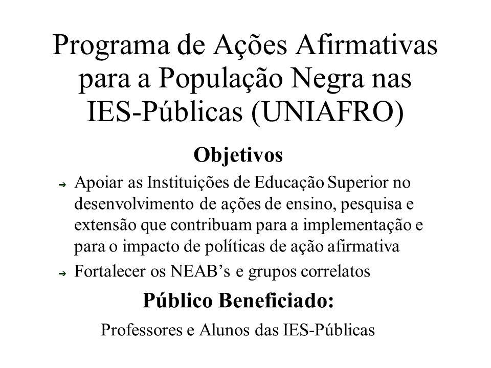 Professores e Alunos das IES-Públicas