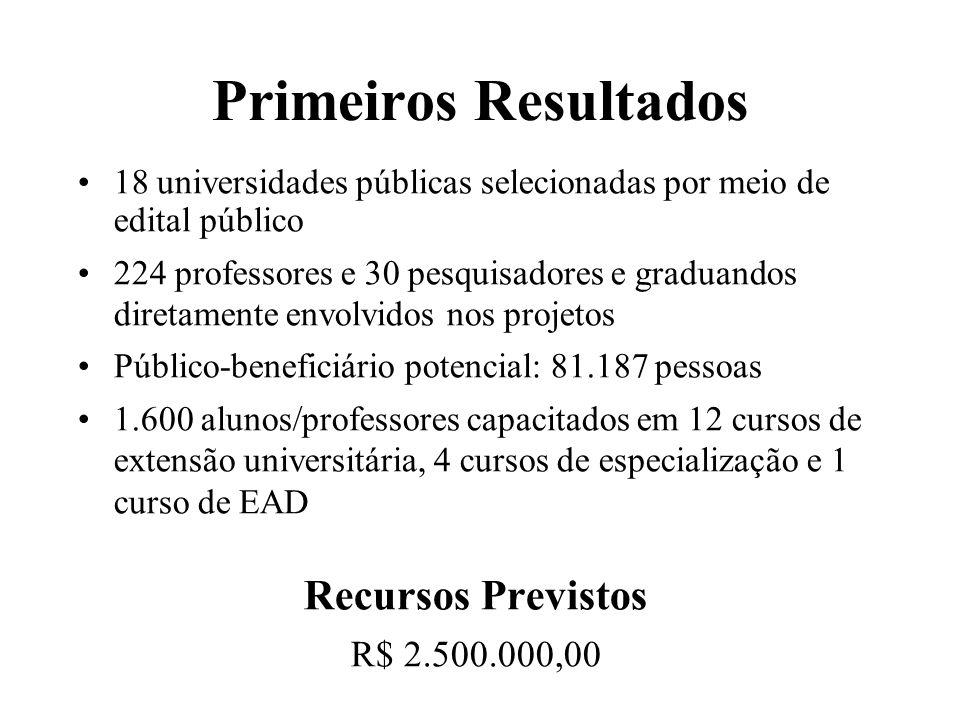 Primeiros Resultados Recursos Previstos R$ 2.500.000,00
