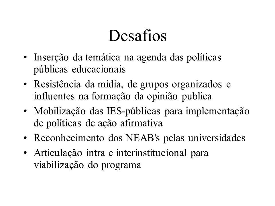 Desafios Inserção da temática na agenda das políticas públicas educacionais.