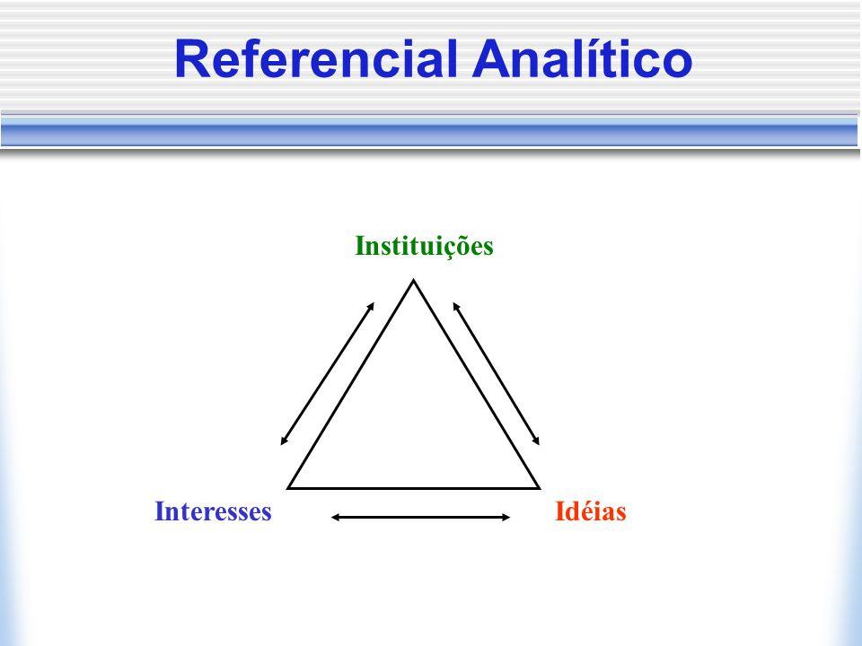Referencial Analítico