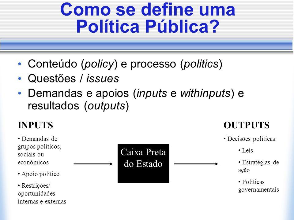 Como se define uma Política Pública