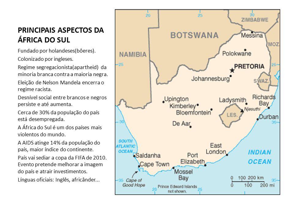 PRINCIPAIS ASPECTOS DA ÁFRICA DO SUL