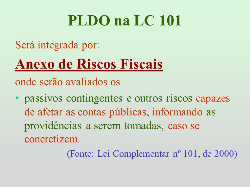 PLDO na LC 101 Anexo de Riscos Fiscais
