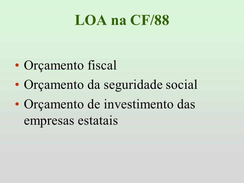 LOA na CF/88 Orçamento fiscal Orçamento da seguridade social