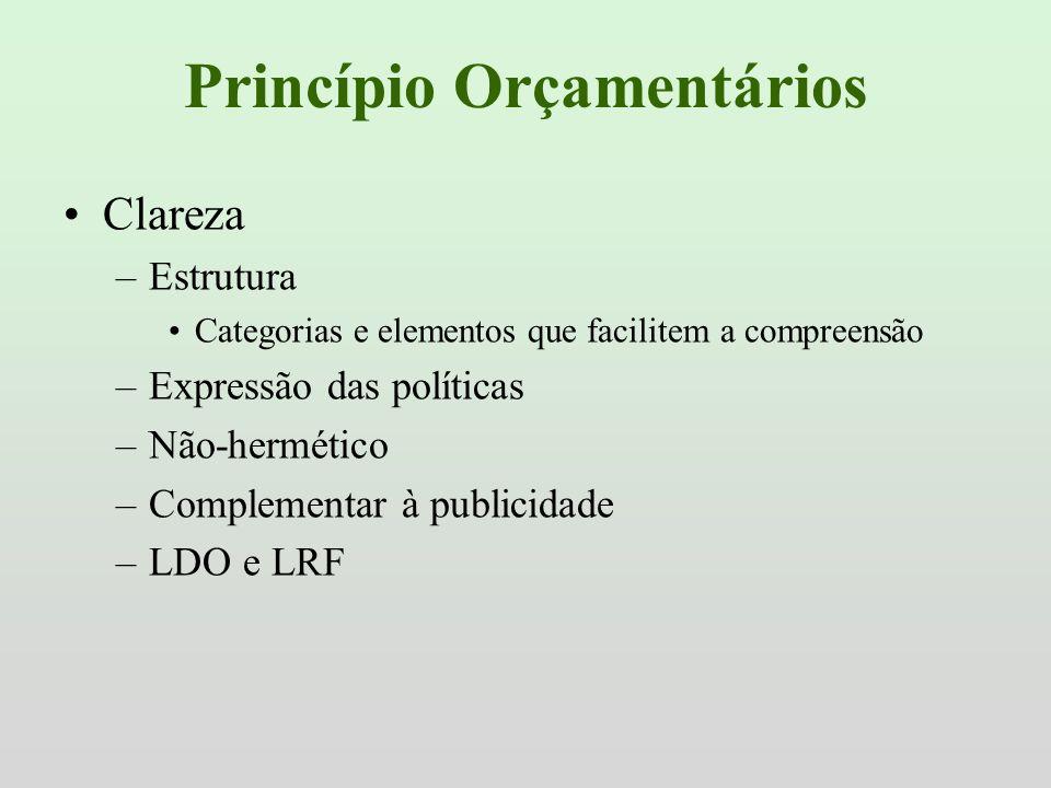 Princípio Orçamentários