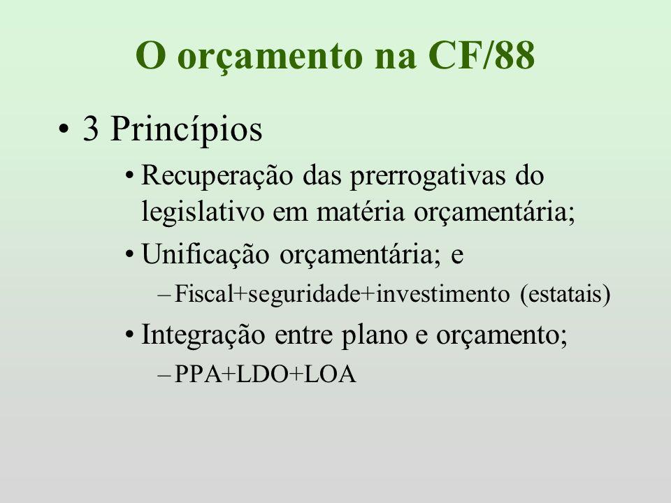O orçamento na CF/88 3 Princípios