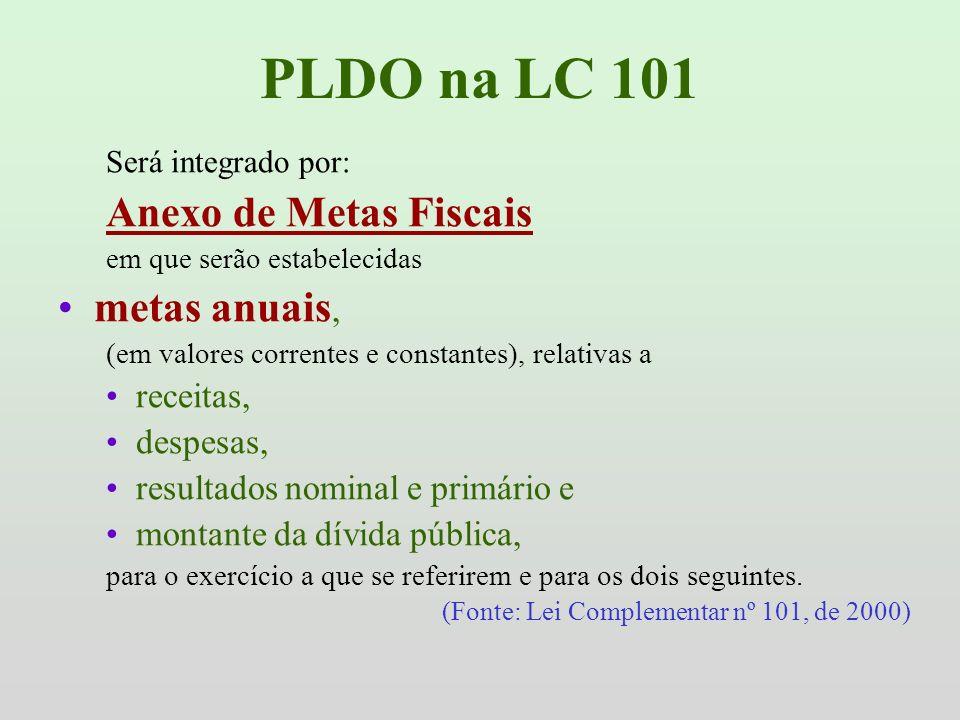 PLDO na LC 101 Anexo de Metas Fiscais metas anuais, receitas,