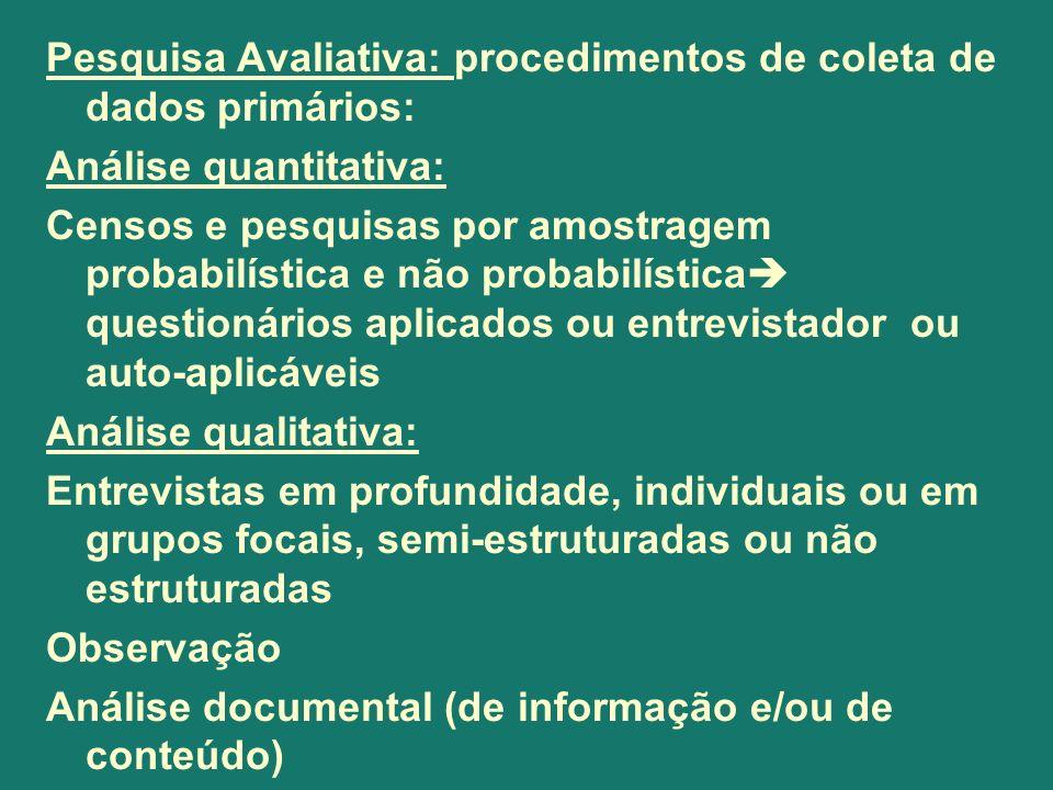 Pesquisa Avaliativa: procedimentos de coleta de dados primários:
