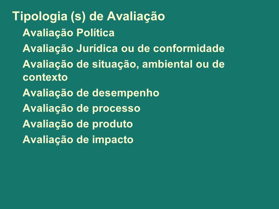 Tipologia (s) de Avaliação