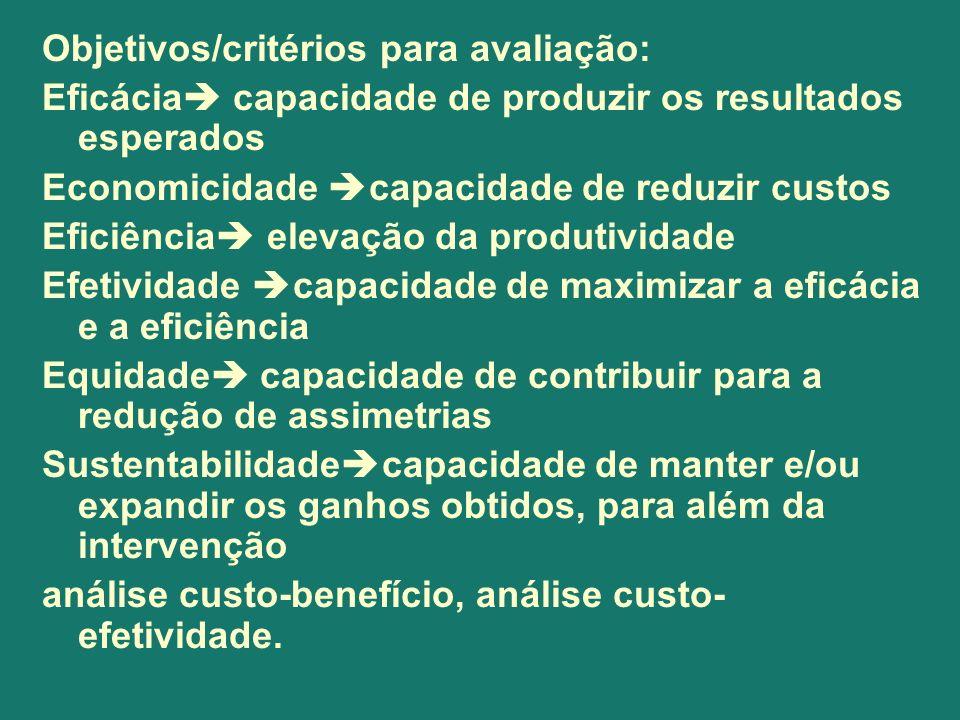Objetivos/critérios para avaliação: