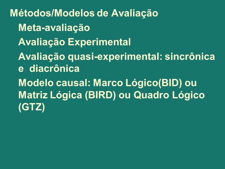 Métodos/Modelos de Avaliação