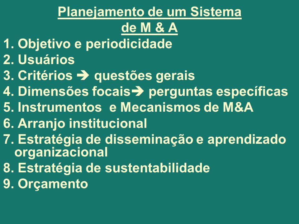 Planejamento de um Sistema