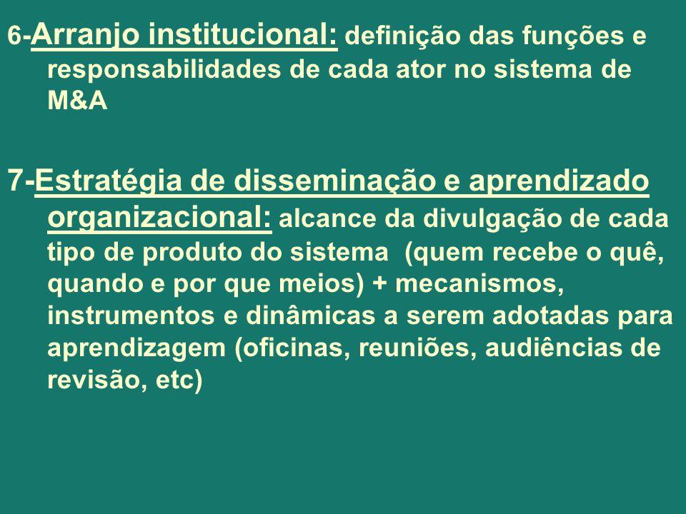 6-Arranjo institucional: definição das funções e responsabilidades de cada ator no sistema de M&A