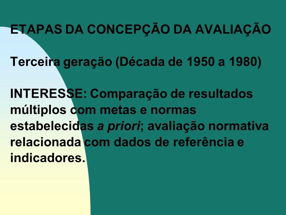 ETAPAS DA CONCEPÇÃO DA AVALIAÇÃO Terceira geração (Década de 1950 a 1980) INTERESSE: Comparação de resultados múltiplos com metas e normas estabelecidas a priori; avaliação normativa relacionada com dados de referência e indicadores.