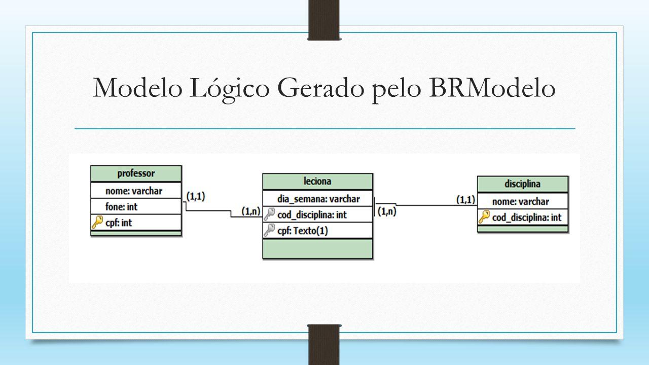 Modelo Lógico Gerado pelo BRModelo