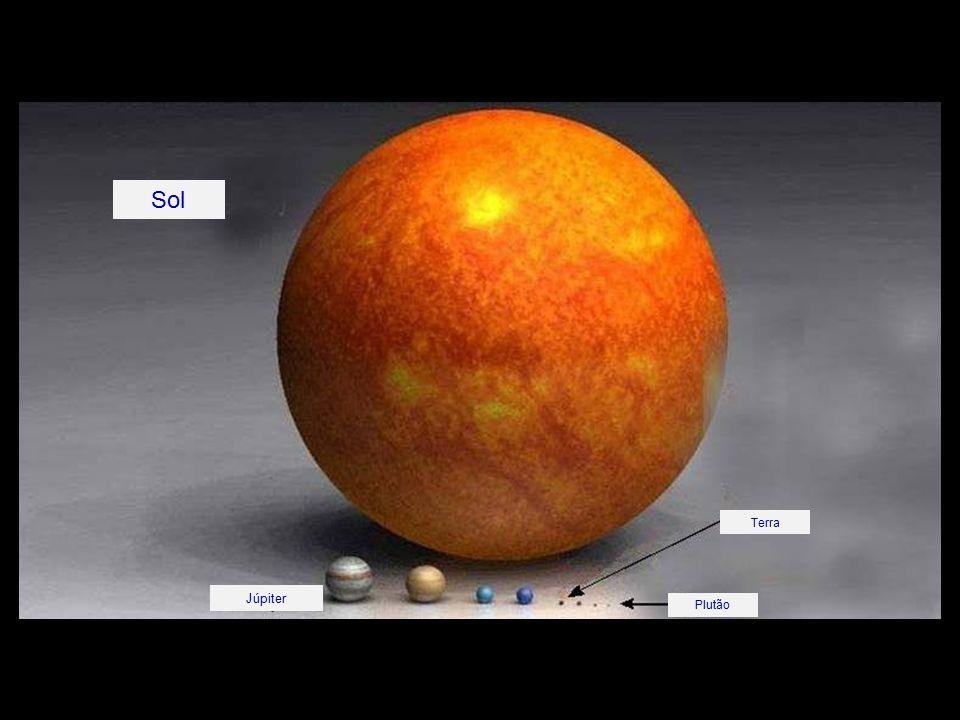Sol Terra Júpiter Plutão