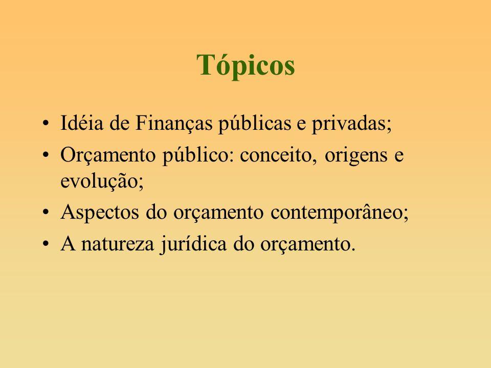 Tópicos Idéia de Finanças públicas e privadas;