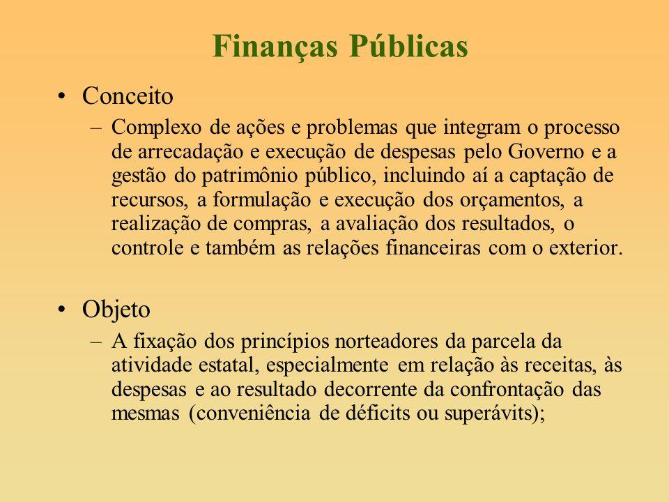 Finanças Públicas Conceito Objeto