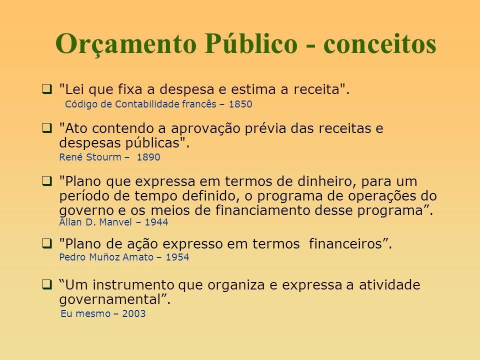 Orçamento Público - conceitos