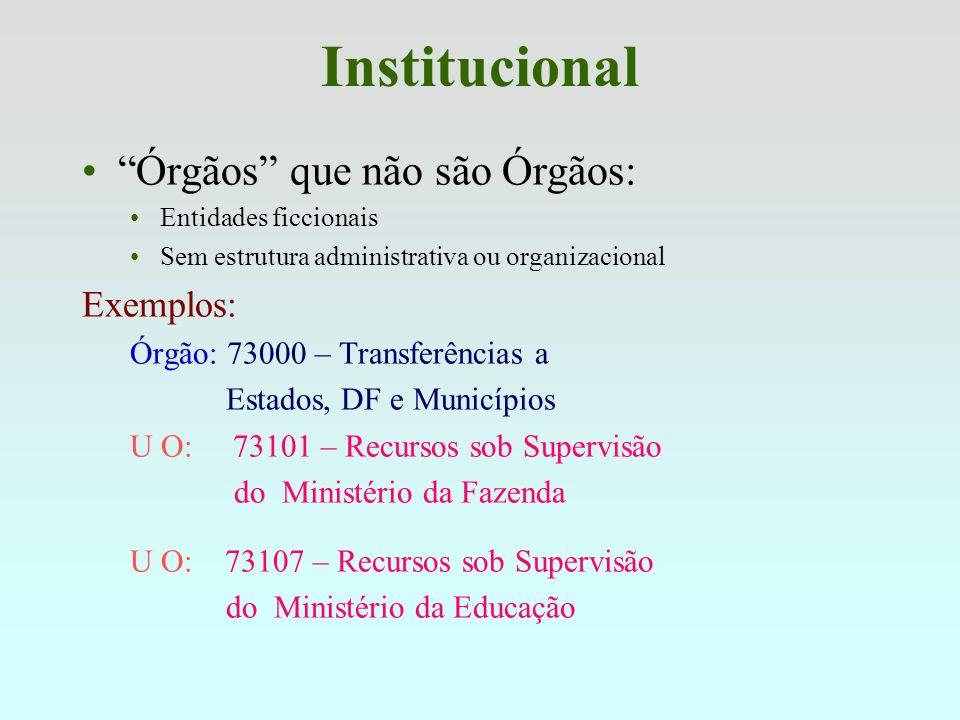 Institucional Órgãos que não são Órgãos: Exemplos: