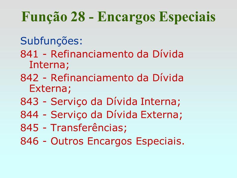 Função 28 - Encargos Especiais