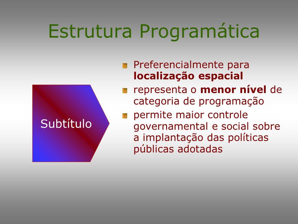 Estrutura Programática