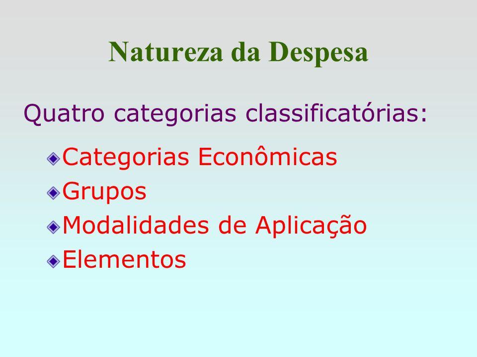 Natureza da Despesa Quatro categorias classificatórias: