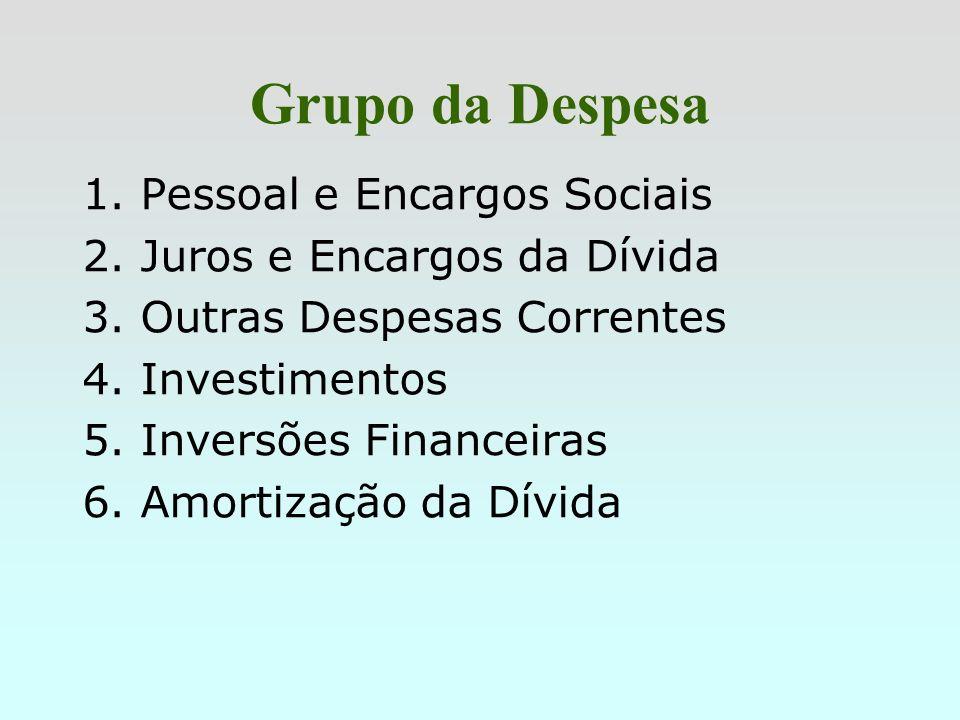 Grupo da Despesa 1. Pessoal e Encargos Sociais