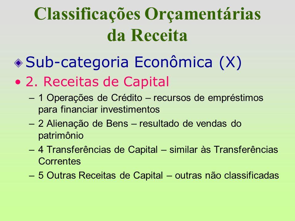 Classificações Orçamentárias da Receita