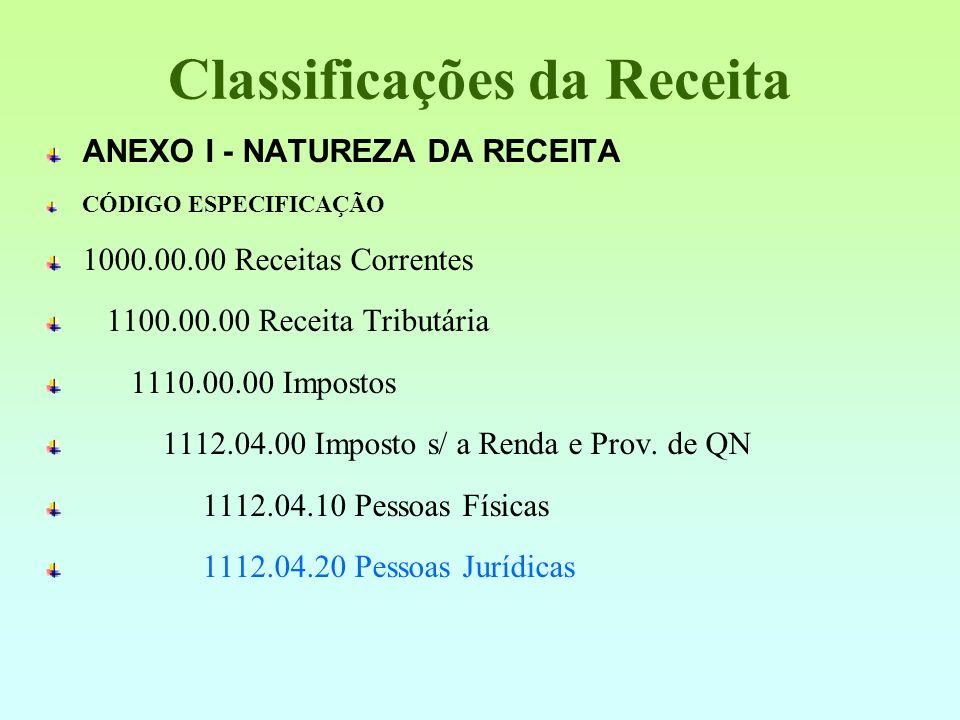 Classificações da Receita