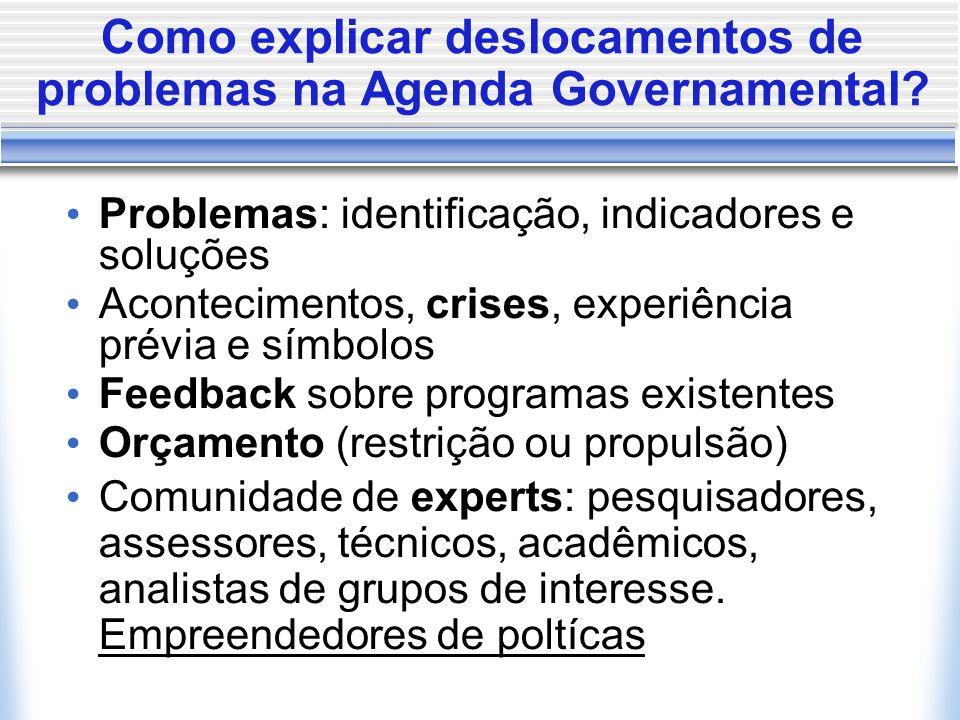 Como explicar deslocamentos de problemas na Agenda Governamental