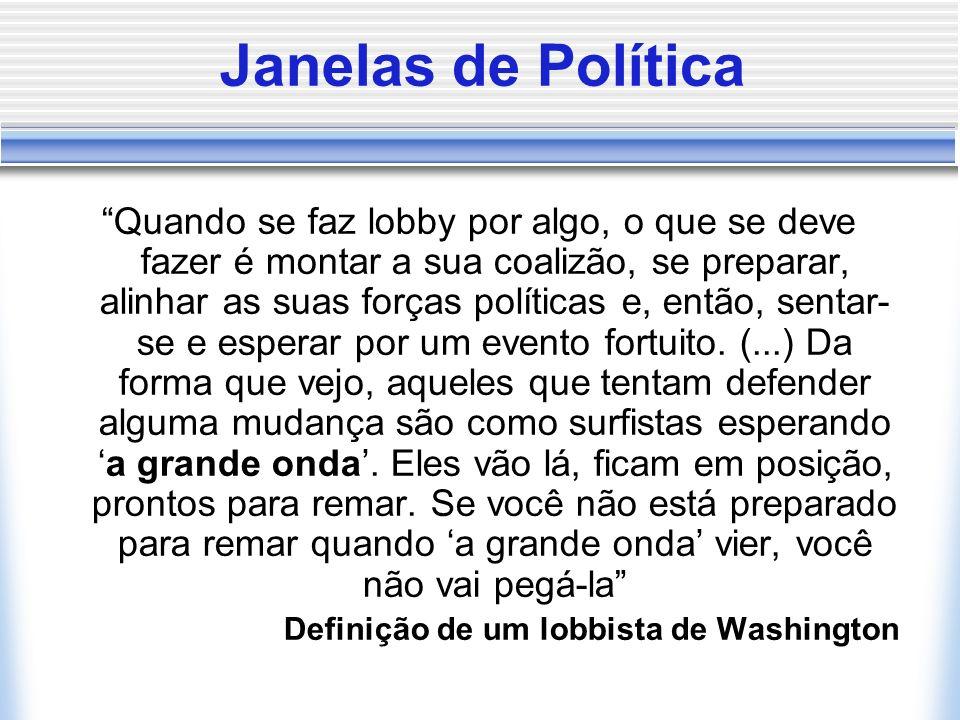 Janelas de Política